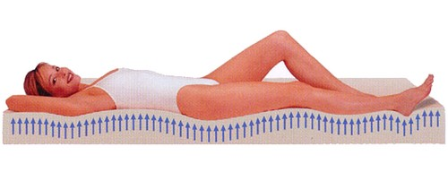 colchões ortopédicos de eliocel